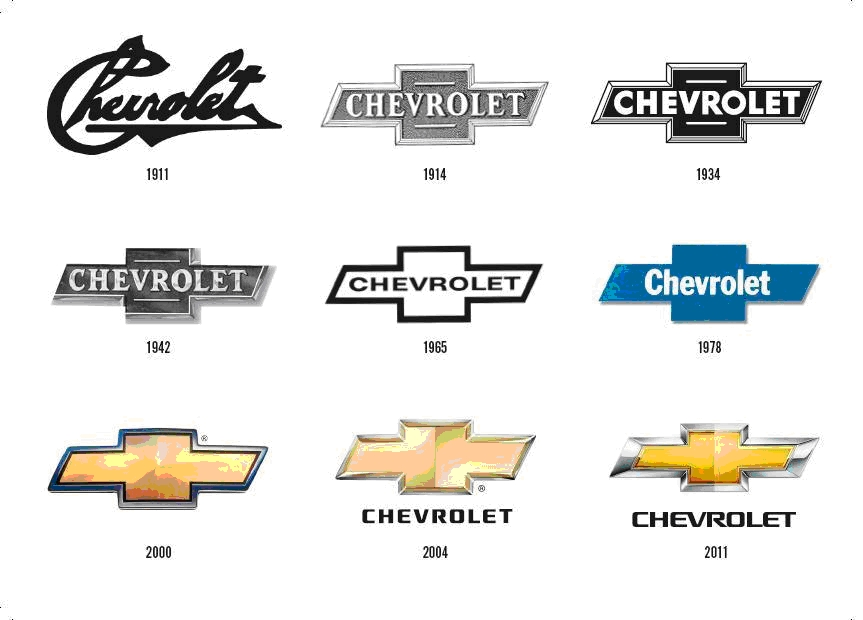 The Life And Times Of The Chevrolet Logo