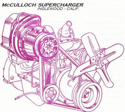 Fourtitude com - Cars with factory superchargers